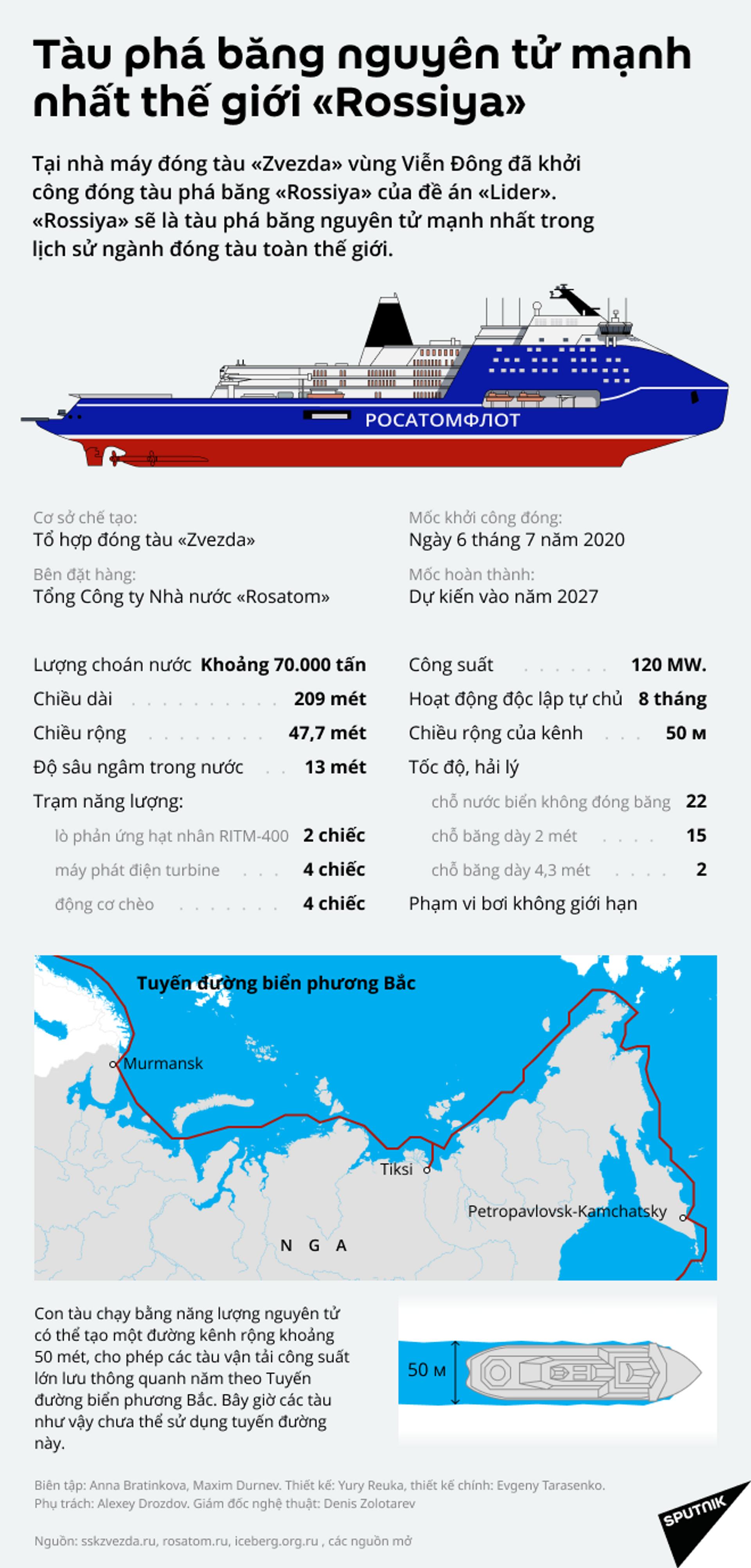 Dự án vượt quá khả năng của bất kỳ ai khác: chuyên gia nói về tàu phá băng Lider của Nga - Sputnik Việt Nam, 1920, 07.07.2021