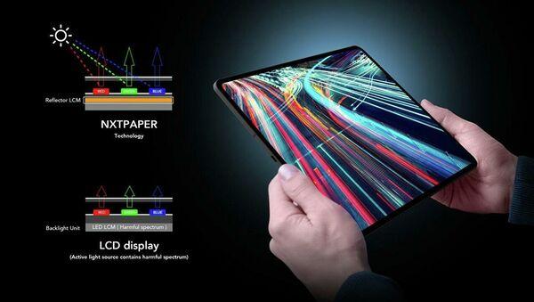 Một loại màn hình NXTPAPER. - Sputnik Việt Nam