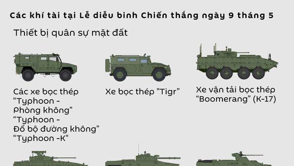 Các khí tài tại Lễ diễu binh Chiến thắng ngày 9 tháng 5 - Sputnik Việt Nam