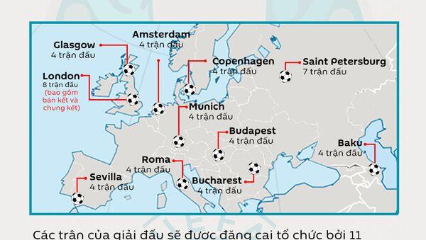 Các thành phố đăng cai UEFA EURO 2020 - Sputnik Việt Nam