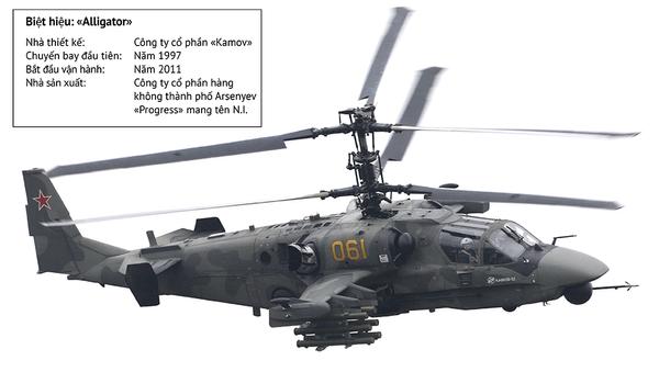 Ka-52 – máy bay trực thăng chiến đấu trong mọi thời tiết - Sputnik Việt Nam