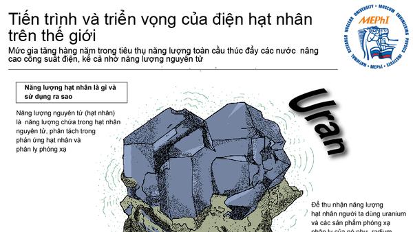 Tiến trình và triển vọng của điện hạt nhân trên thế giới - Sputnik Việt Nam