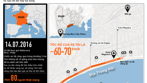 Vụ khủng bố ở Nice - Sputnik Việt Nam