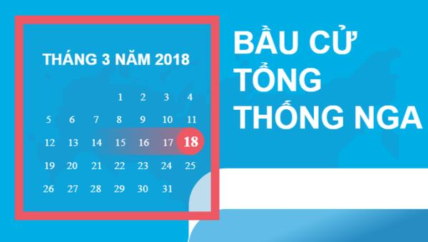 Bầu cử Tổng thống Nga - Sputnik Việt Nam