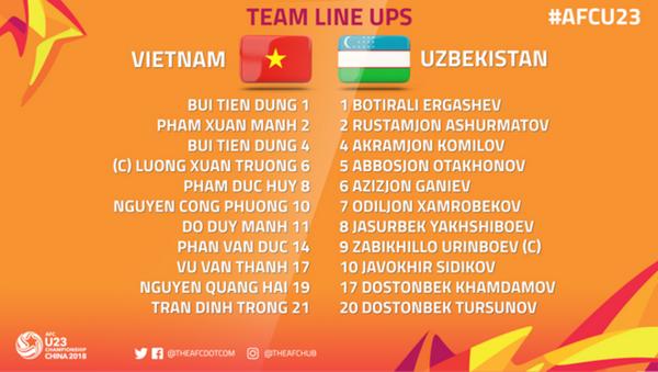 Facebook của Liên đoàn bóng đá châu Á AFC đã cung cấp thông tin về đội hình ra sân của tuyển U23 Việt Nam và U23 Uzbekistan. - Sputnik Việt Nam