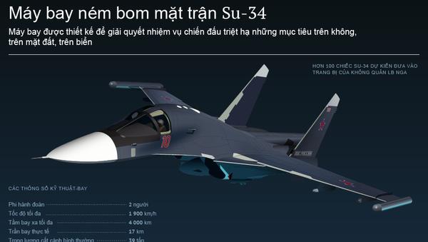 Máy bay ném bom mặt trận Su-34 - Sputnik Việt Nam