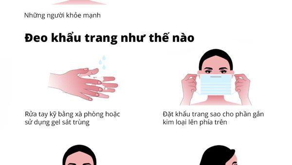 Khẩu trang y tế: Hướng dẫn sử dụng - Sputnik Việt Nam