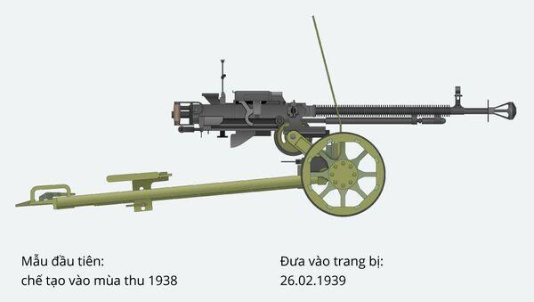 Súng máy cỡ nòng lớn Degtyarev-Shpagin, mẫu 1938 (DShK) - Sputnik Việt Nam
