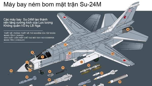Máy bay ném bom mặt trận Su-24M - Sputnik Việt Nam